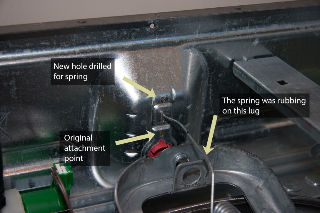 The problem and solution to the squeeky spring.