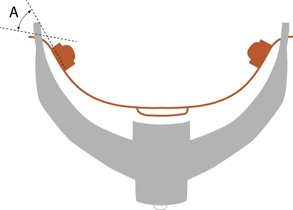 centrifugal mechanism